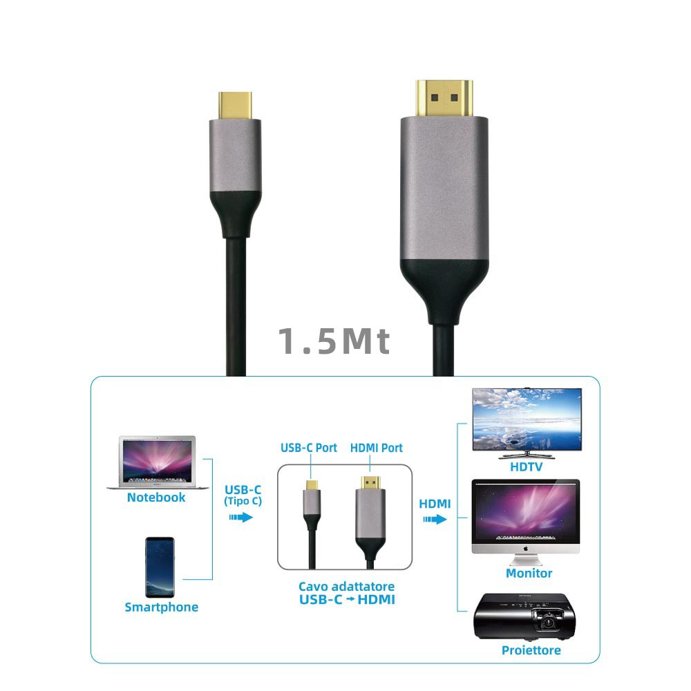 CAI-19 CAVO ADATTATORE USB3.1 TIPO C - HDMI